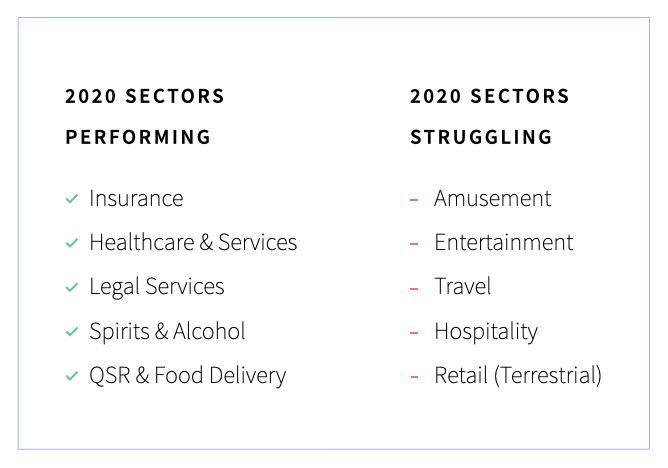 Top Busines Sectors-1