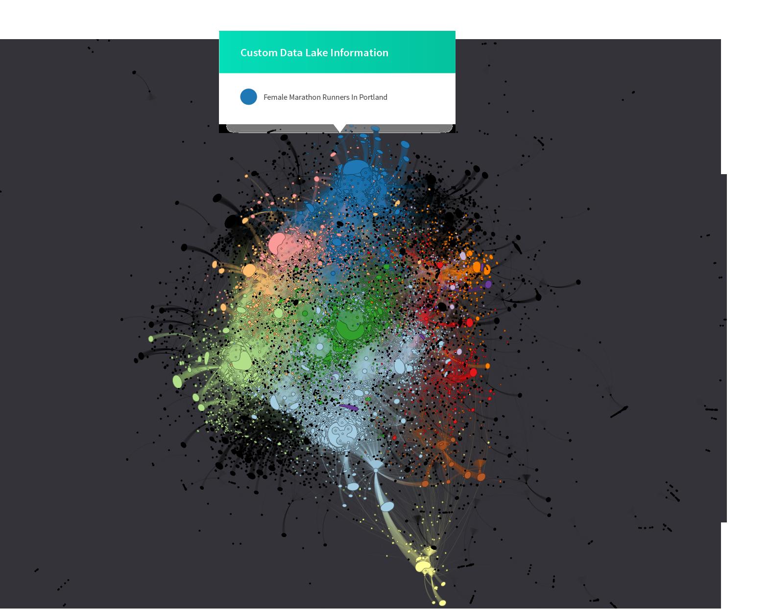OOH Audience visualization